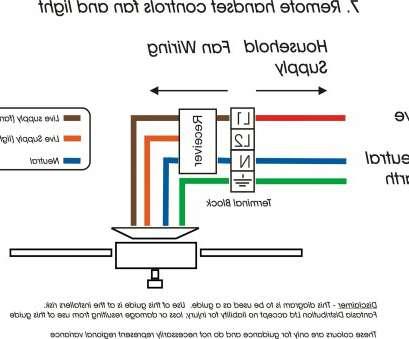 ey1520 pinout for rj45 cat5e wiring diagram on cat5e utp