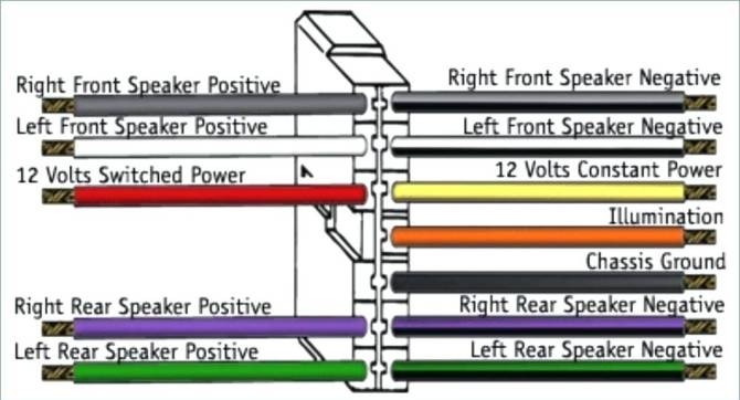 ll4808 car stereo wiring diagram on wiring diagram for car