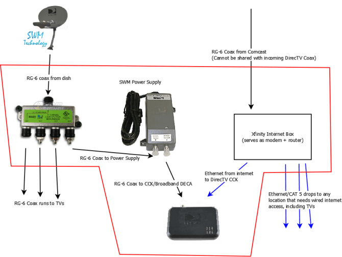 wiring diagram hr44 directv  toyota stereo wiring harness