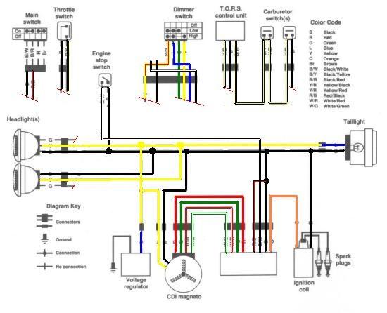 1998 yamaha blaster wiring diagram  turnout switch dcc