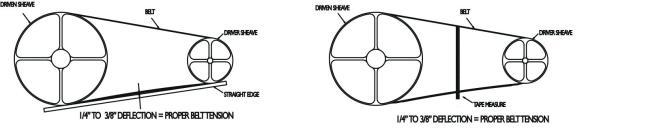 zm8569 swamp cooler motor wiring diagram free diagram
