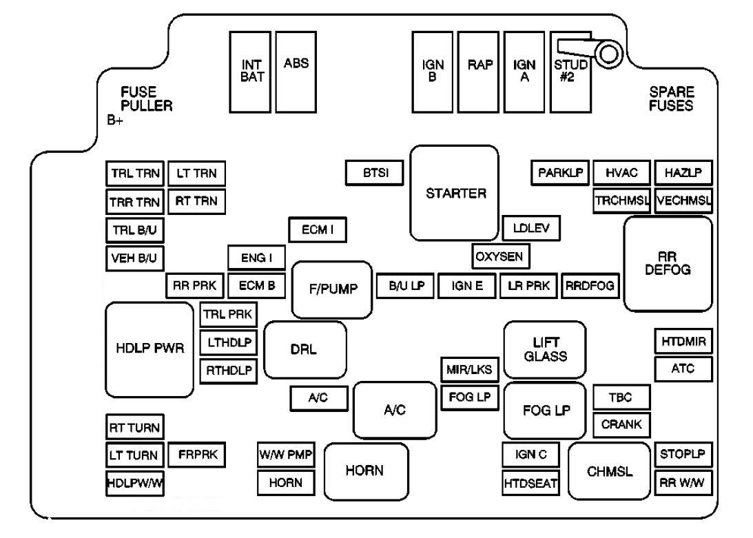 Ev Fuse Box Diagram On Genuine Ford Galaxy Mk2 Fuse