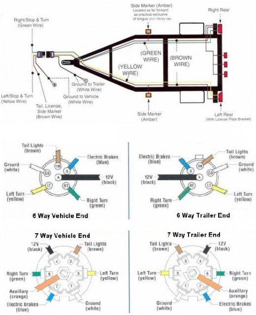 big tex wiring diagram 6 way  1955 chevy truck gauge