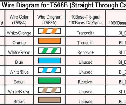 lc0553 cat5 wire diagram b free diagram