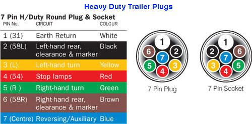 7 pin round wiring diagram  240z engine bay diagram  bege