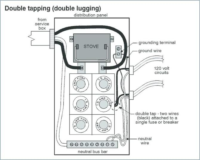household fuse box parts  wiring diagram conductorsteela