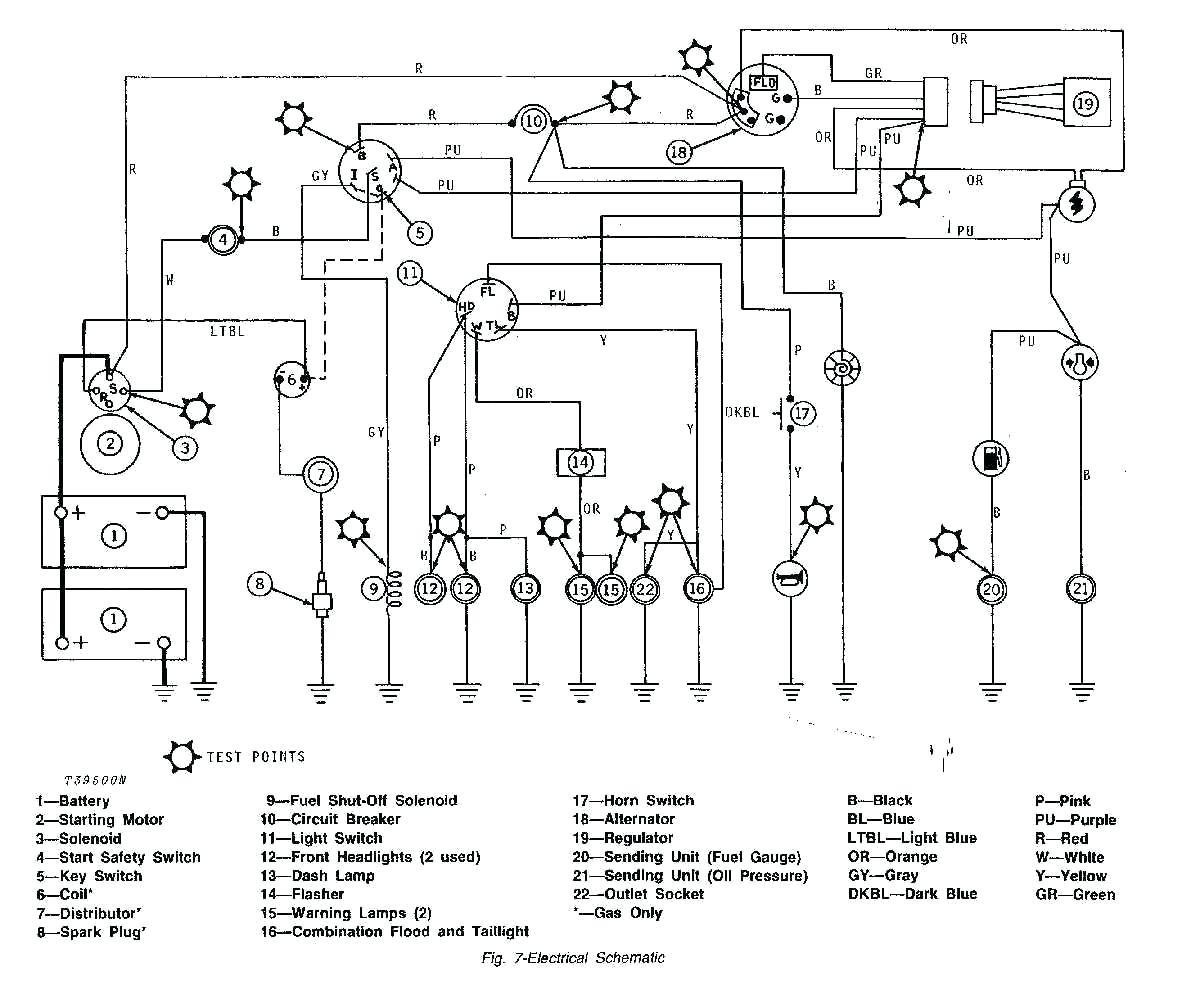 Cm Wiring Diagram John Deere F525 Also John Deere