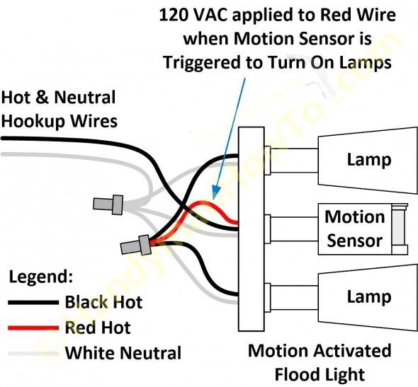 utilitech motion sensor wiring diagram lights  pietrodavico