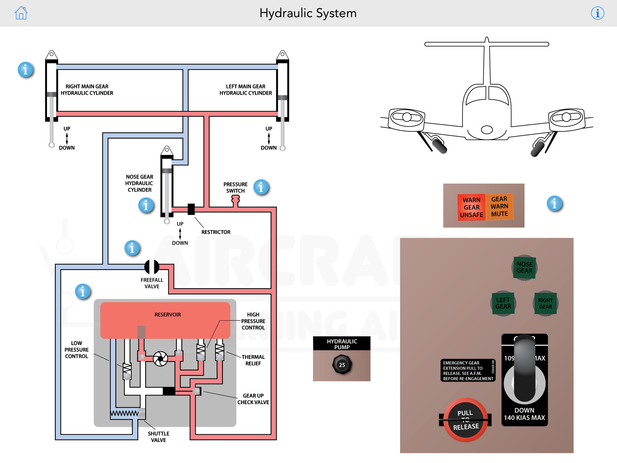 Pa System Schematic Diagram