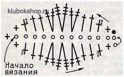 Schema di maglia foglia