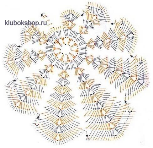 ورق شاه بلوط - طرح بافندگی
