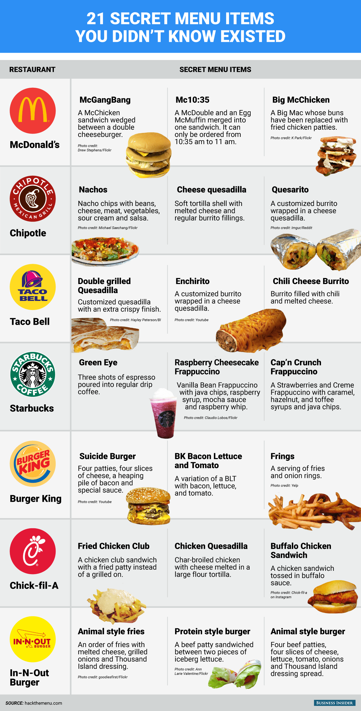 21 Secret Menu Items You Didn T Know Existed