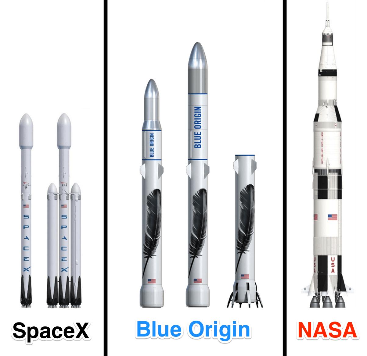 Jeff Bezos Here S How Jeff Bezos Giant New Rockets