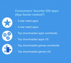 MoPub Inventory iOS