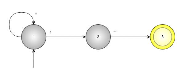 automaton4-2