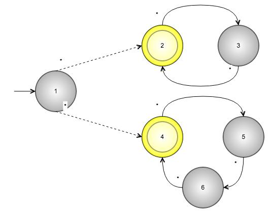 automaton4-3
