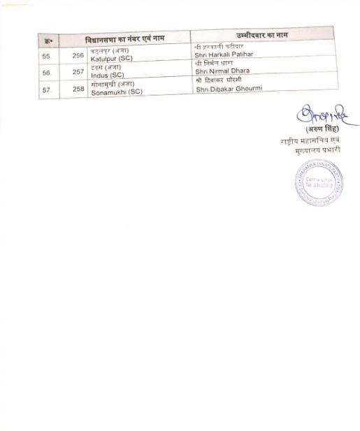 BJP Candidates List 2021: CM ममता के खिलाफ चुनाव लड़ेंगे सुभेंदु अधिकारी, BJP ने जारी की उम्मीदवारों की पहली लिस्ट