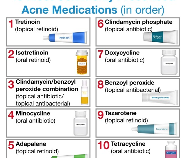 Ten Most Commonly Prescribed Acne Medications