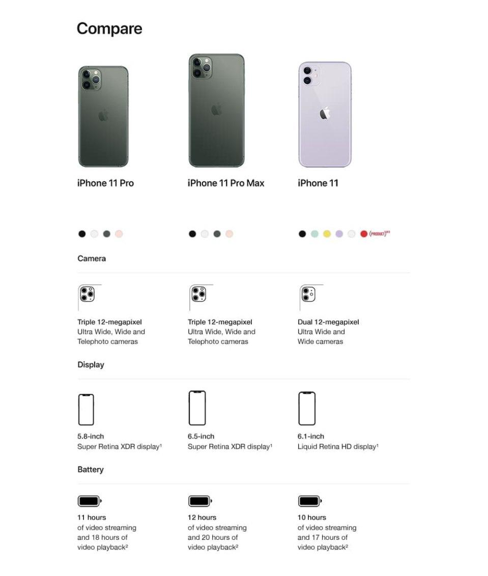 so cấu hình của các dòng iPhone 11