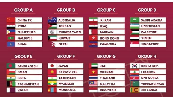 2022 FIFA World Cup qualifiers draw: India clubbed with Qatar, Oman,  Afghanistan, Bangladesh