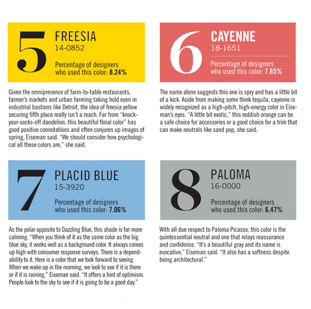Spring 2014 Color Trends Forecast