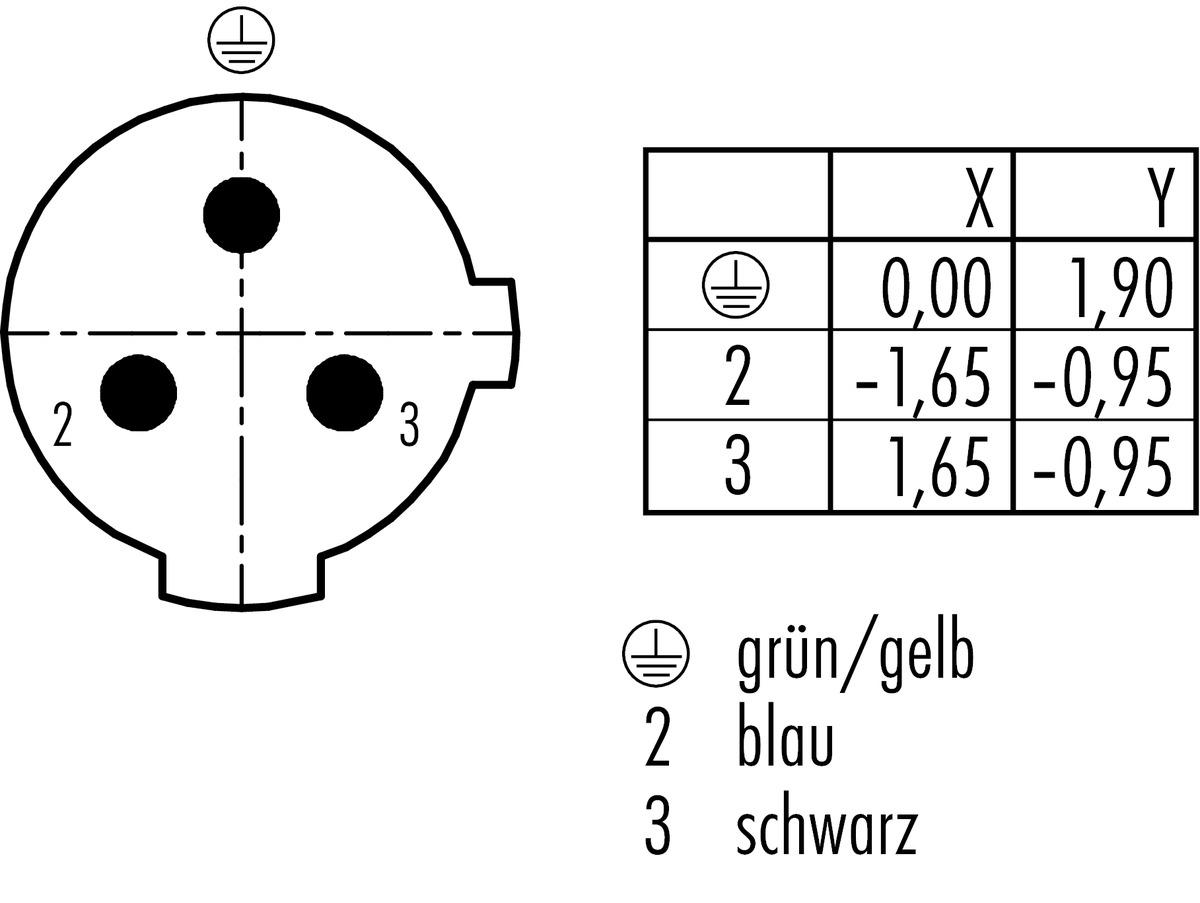 Kabelstekker M12 X 1