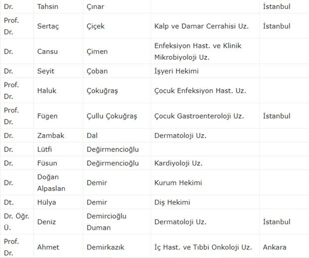 300-hekimden-ortak-koronavirus-cagrisi-herkesin-evde-kalmasi-saglanmali-709849-1.