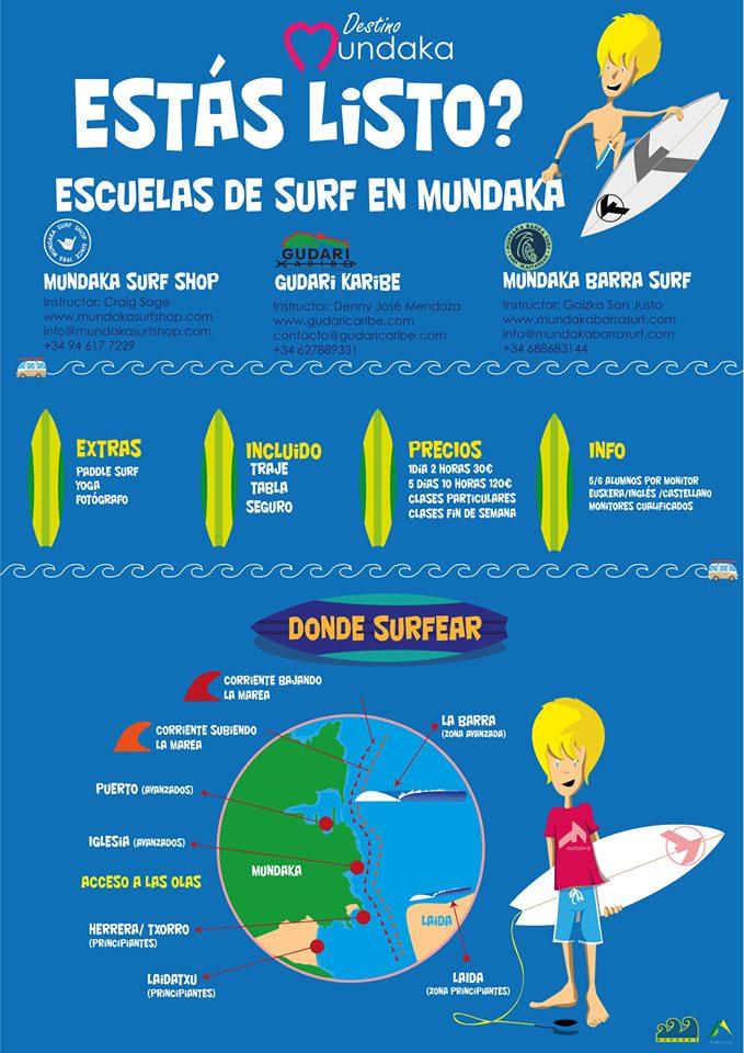 escuelas surf mundaka