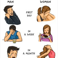 Women VS Men: Hilarious stereotypes