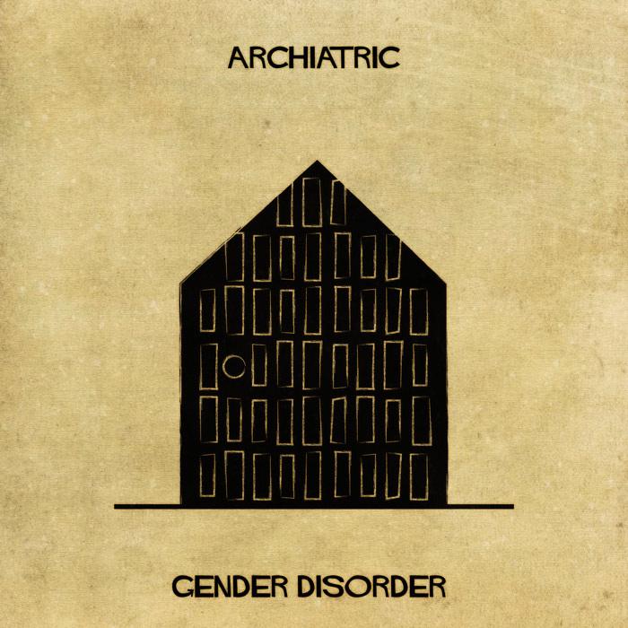Gender Disorder