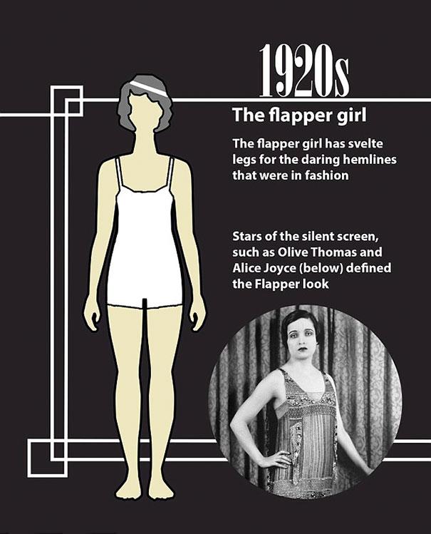 """shape perfect body changed 100 years 2 - Veja como o corpo feminino """"perfeito"""" mudou em 100 anos"""