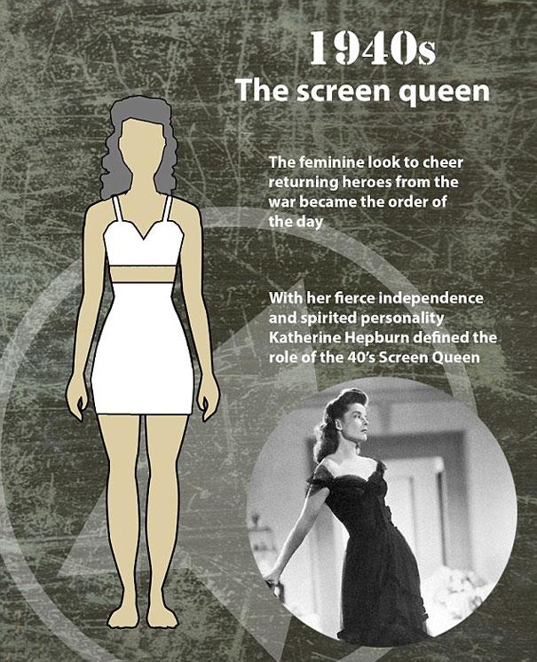 """shape perfect body changed 100 years 4 - Veja como o corpo feminino """"perfeito"""" mudou em 100 anos"""