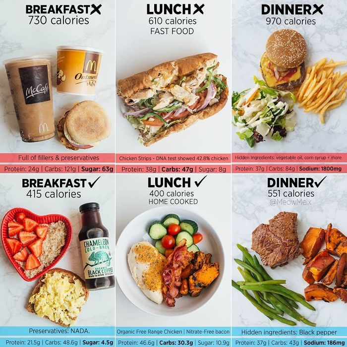 BUVWnrxh-hP-png__700 Woman Shows How Easy It Is To Lose Weight By Making 20+ Genius Food Swaps Design Random