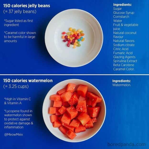 BUdC_bZB9df-png__700 Woman Shows How Easy It Is To Lose Weight By Making 20+ Genius Food Swaps Design Random