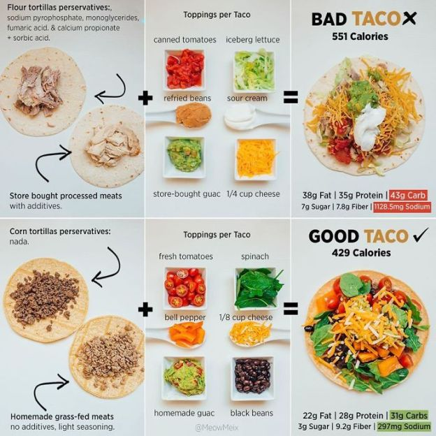 BVin0KRAJ98-png__700 Woman Shows How Easy It Is To Lose Weight By Making 20+ Genius Food Swaps Design Random