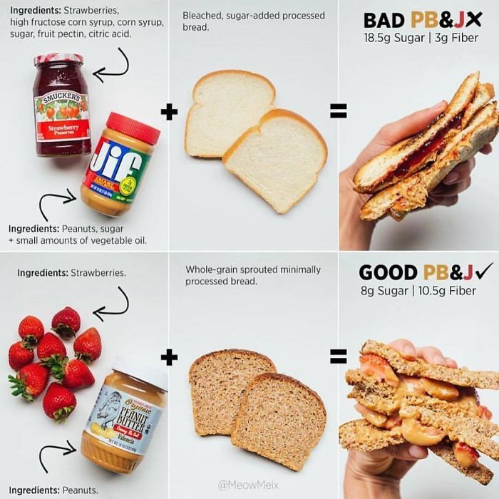 BguTwx6H0nD-png__700 Woman Shows How Easy It Is To Lose Weight By Making 20+ Genius Food Swaps Design Random