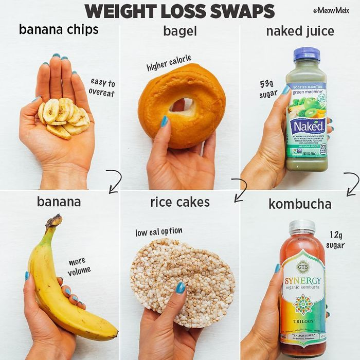 Bh93YzDHNpO-png__700 Woman Shows How Easy It Is To Lose Weight By Making 20+ Genius Food Swaps Design Random
