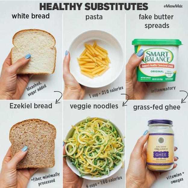 BhDLdJfnVVu-png__700 Woman Shows How Easy It Is To Lose Weight By Making 20+ Genius Food Swaps Design Random