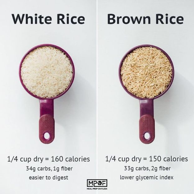 Bjuw4DTHQmE-1-png__700 Woman Shows How Easy It Is To Lose Weight By Making 20+ Genius Food Swaps Design Random