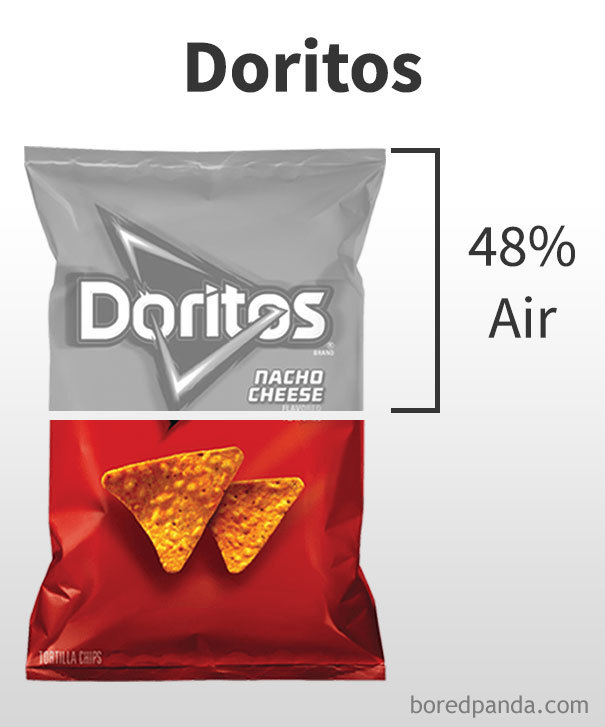 percent-air- cantidad-chips-bags-28