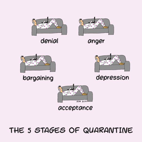 5 Stages Of Quarantine