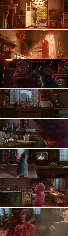 Quando Anton prova o Ratatouille de Remy, ele é lembrado da culinária de sua mãe. Há alguns detalhes ocultos que sugerem que Remy cresceu na casa da mãe de Anton, aprendendo a cozinhar observando a mãe de Anton