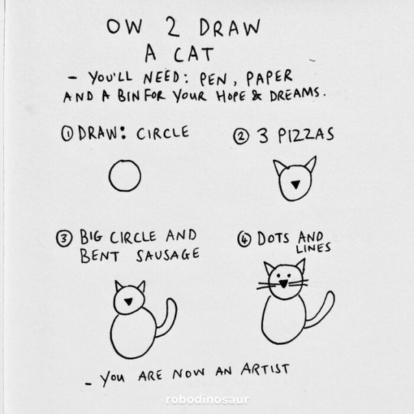 How 2 Draw A Cat