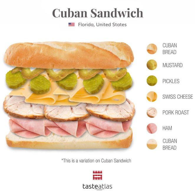 We Tracked Down Who Truly Invented The World's 15 Most Popular Sandwiches And What Is In Them