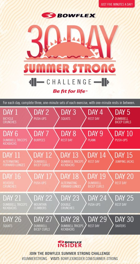Nautilus & Bowflex 30-Day Summer Strong Infographic