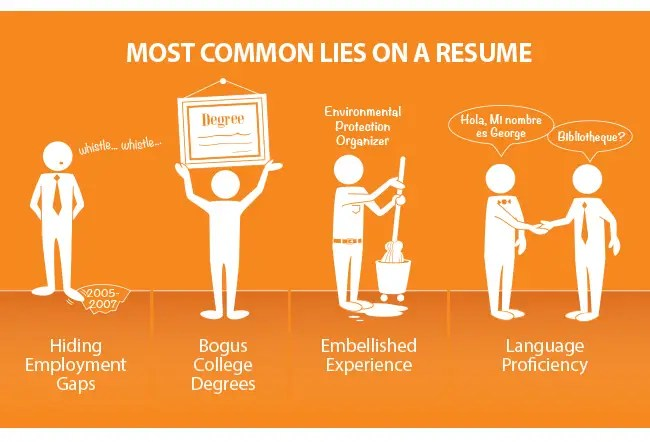 the most common lies people tell on their resumes business insider