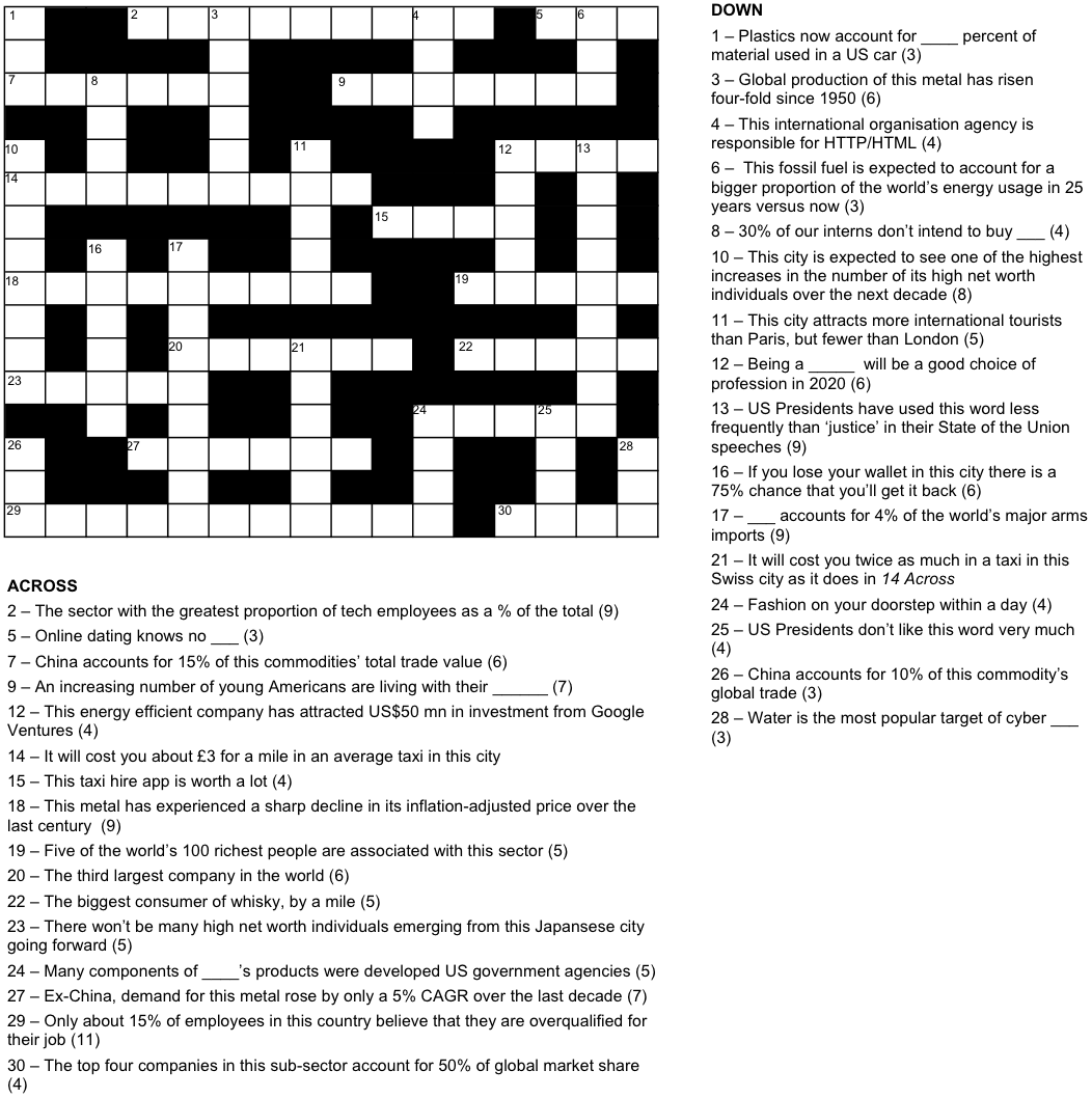 Here Are The Answers To The Ner St Crossword Puzzle Of