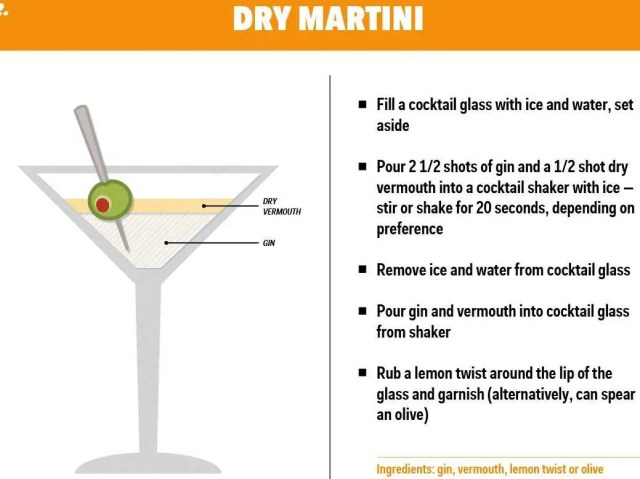 How To Make The Perfect Gin Martini