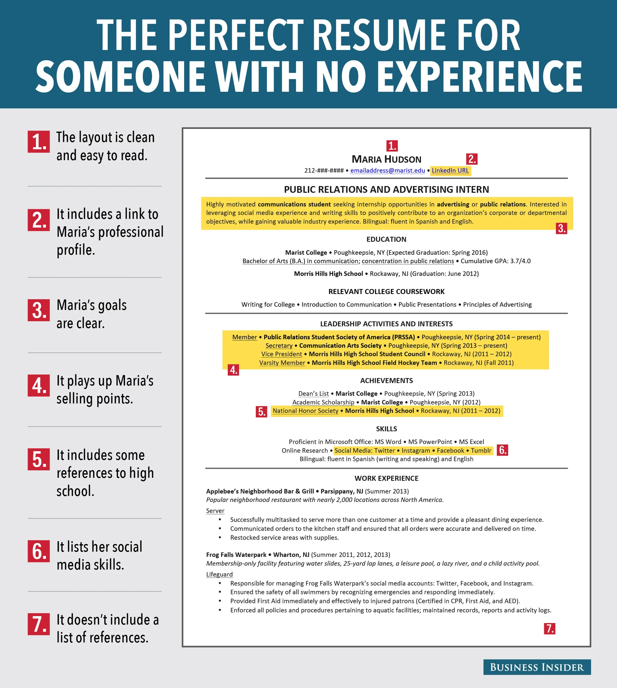 7 Reasons This Is An Excellent Resume For Someone With No