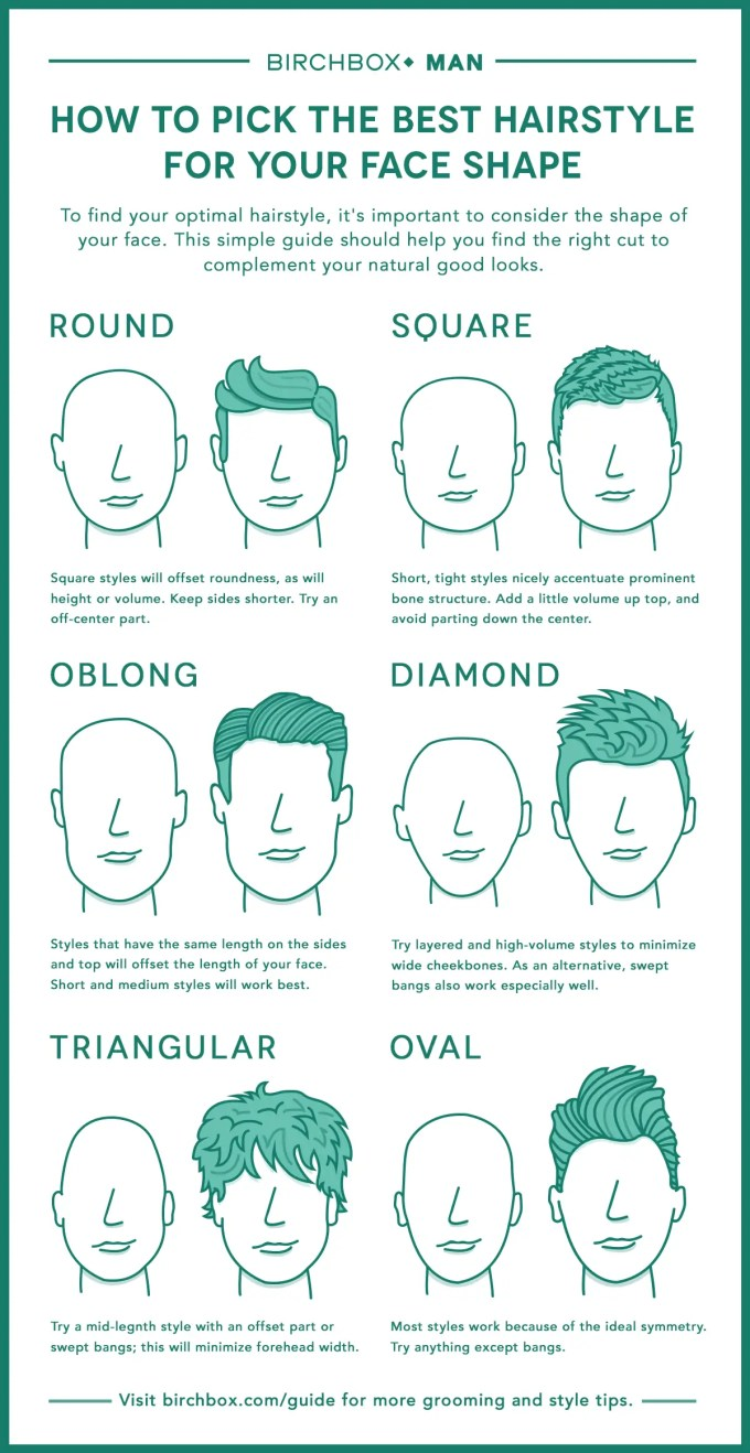the best haircut for every face shape - business insider
